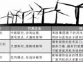 风电运维市场谁主沉浮