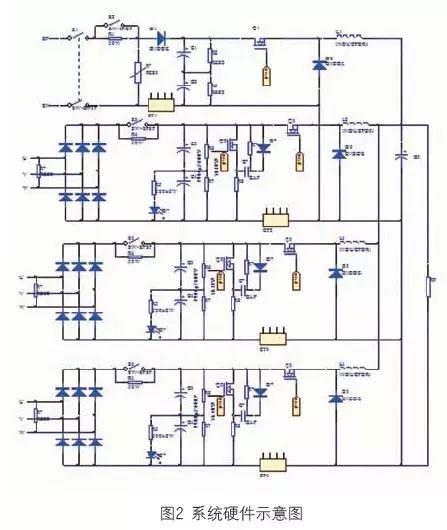 风电机组和太阳能电池阵列的电量可由单片机发出的pwm波触发相应的
