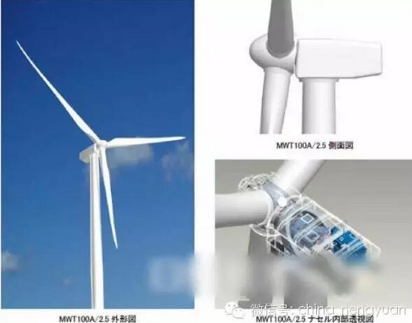 日立从三菱重工获得风车业务授权