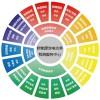 东润环能-中科院大气物理研究所新能源发电功率预测服务中心