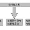 Acrel-3100商业预付费电能管理系统