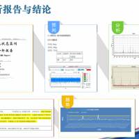 FDCMS-I风电状态监测系统