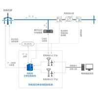 FW001风电场功率协调控制系统
