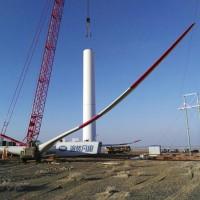 风电运维市场