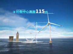 你所不知道的海上风电? (3138播放)