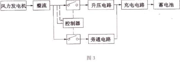 19                  [0014]图4为升压电路结构示意图.