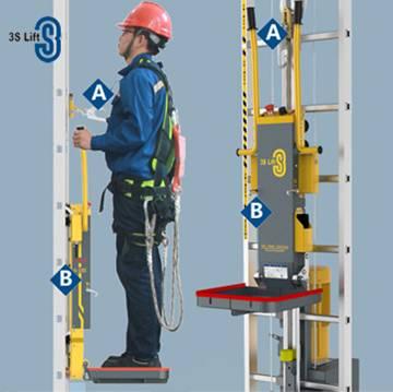 供应3slift风电免爬器